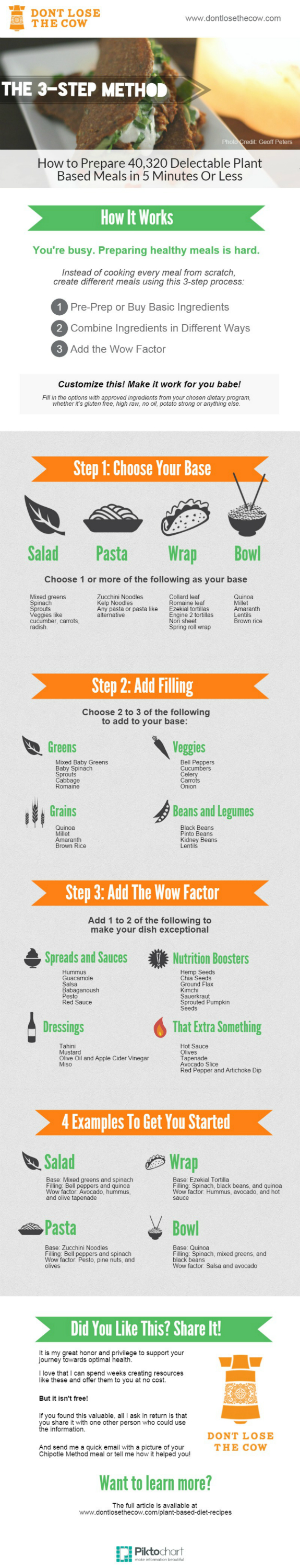 3-step method for preparing healthy plant-based meals