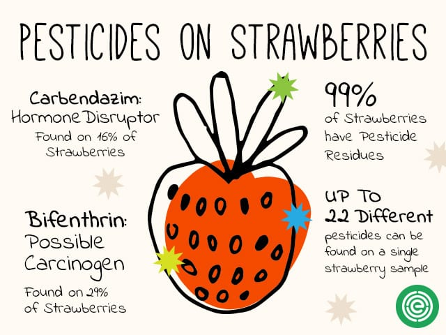 pesticides in strawberries - EWG